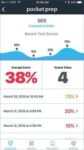 past-exam-metrics