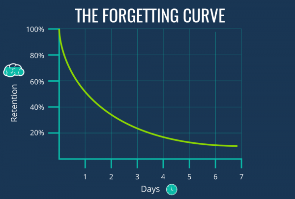 In The Age of Cramming, Spaced Repetition Shouldn't Be Forgotten Pocket Prep