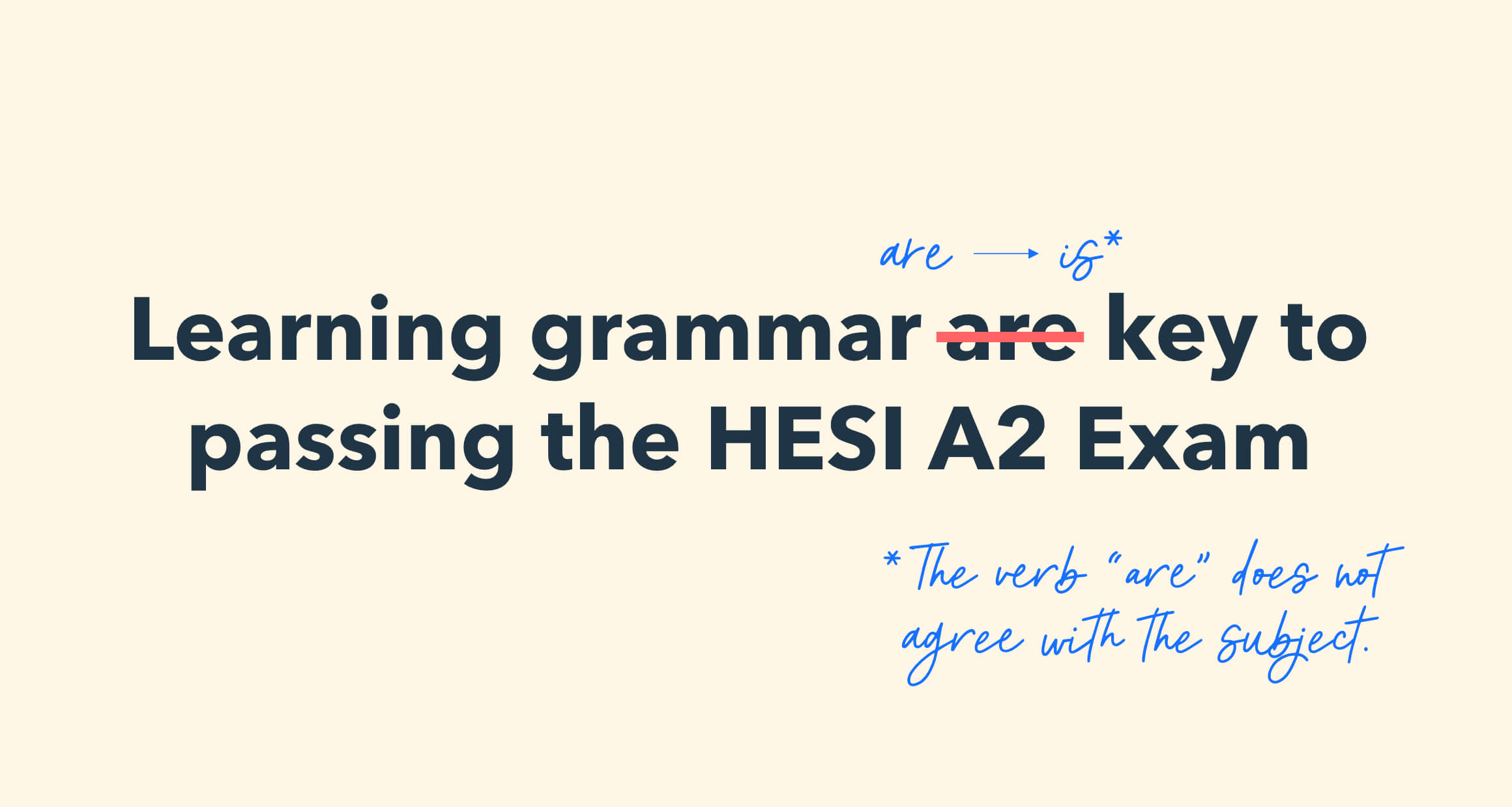 Grammatical markup of the sentence, 'learning grammar is key to passing the HESI A2 Exam.'