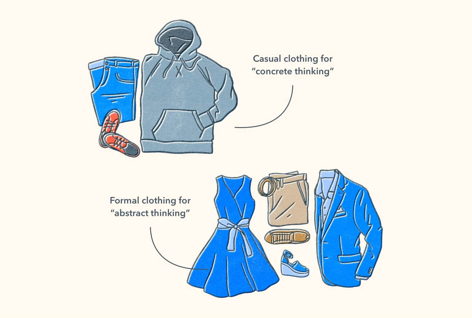 Jeans, sneakers, and a hoodie show casual clothing and a dress, slacks, and a blazer show formal clothing. Illustration.